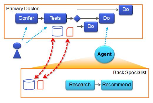 AgentCloning